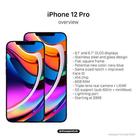 iPhone12 Pro Apple Hub