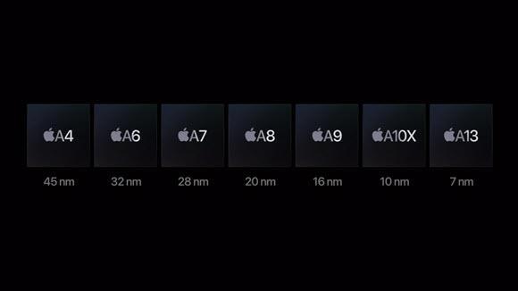 Apple A14 performance_01
