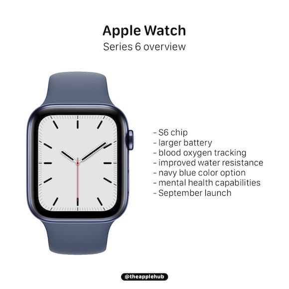 Apple Watch Series 6_Apple Hub
