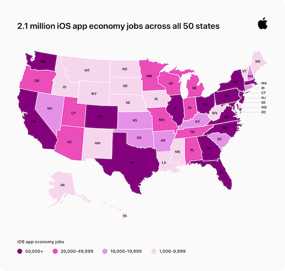 Apple App Store 雇用創出
