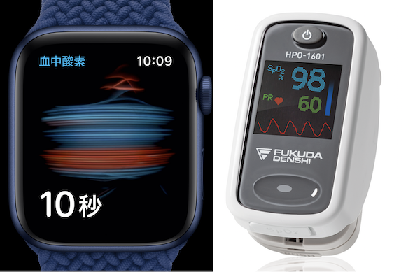Fukuda and Apple Watch
