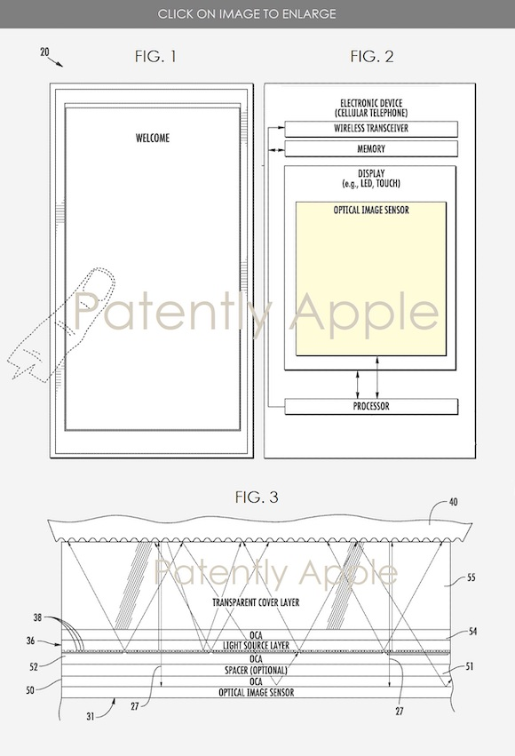 Touch ID under display