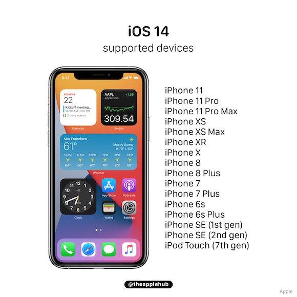 iOS14 Apple Hub