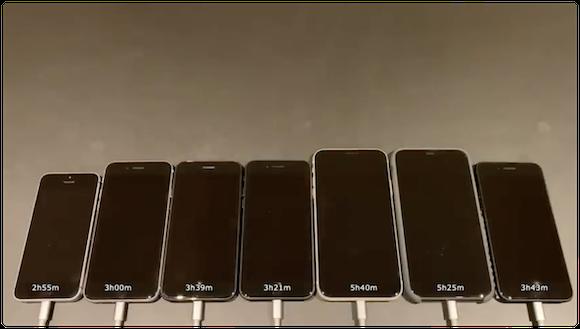 iOS14 バッテリーテスト