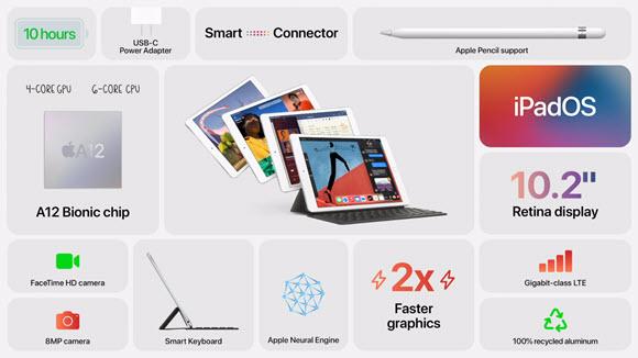 Apple iPad(第8世代) 特徴