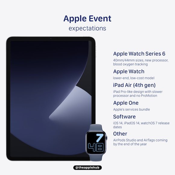 iPad Air 4 and Apple Watch Series 6