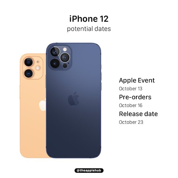 iPhone12 launch date