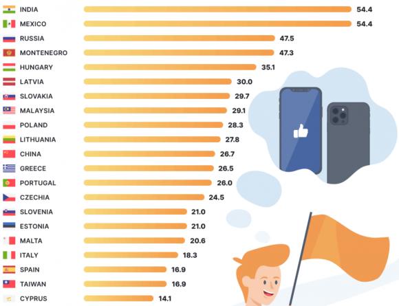 iphone index 指数 労働