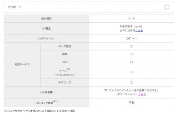 iPhone12の動作確認状況(UQモバイル-simfree)