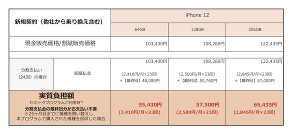 au iPhone12 機種代金 新規・MNP
