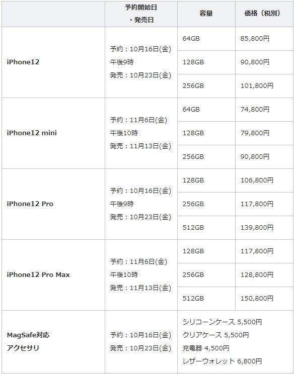 Iphone12 予約 ドコモ