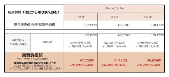 値段 au Iphone12