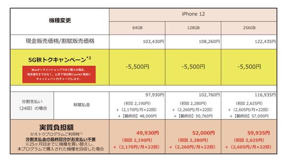 au iPhone12 機種代金 機種変更