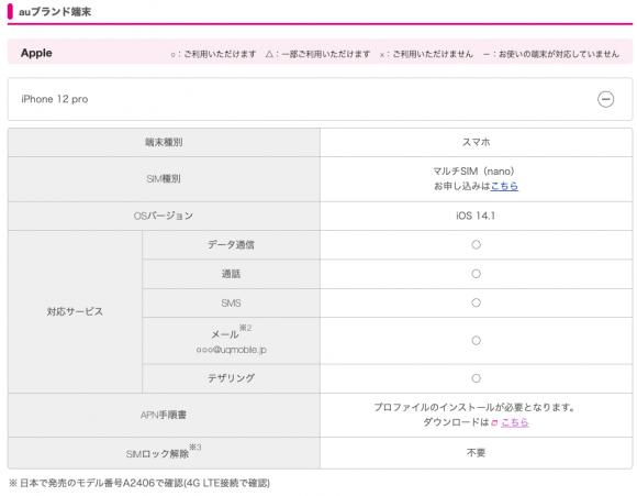 iPhone12 Proの動作確認状況(UQモバイル-au)