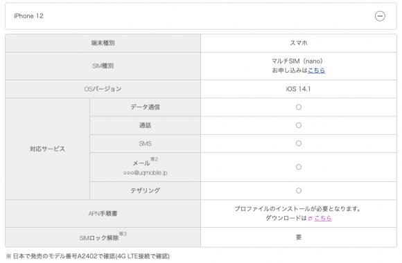 iPhone12の動作確認状況(UQモバイル-ドコモ)
