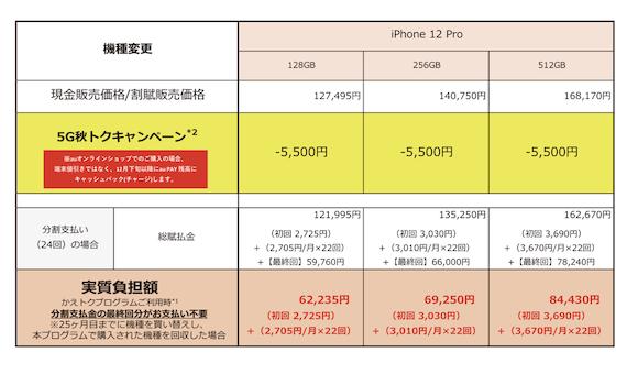 au iPhone12 Pro 機種代金 機種変更