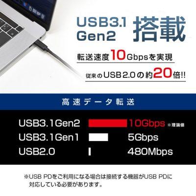 CIO-CCPD100W-1-最大10Gbpsのデータ通信
