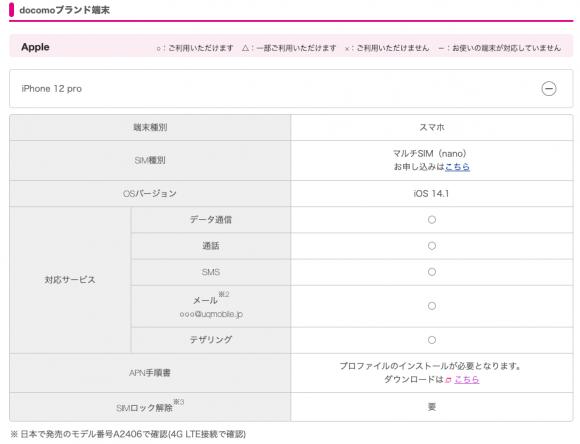 iPhone12 Proの動作確認状況(UQモバイル-ドコモ)
