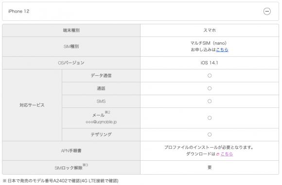 iPhone12 の動作確認状況(UQモバイル-ソフトバンク)