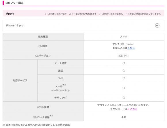 iPhone12 Proの動作確認状況(UQモバイル-simfree)