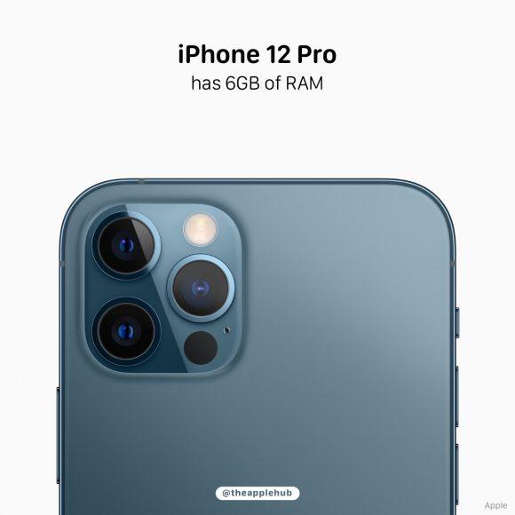 iPhone12 Pro RAM