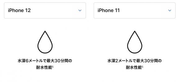 Apple iPhone12 iPhone11 耐水性能比較