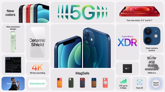 AppleEvent iPhone12