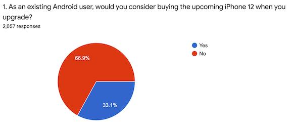 SerllCell survey_01
