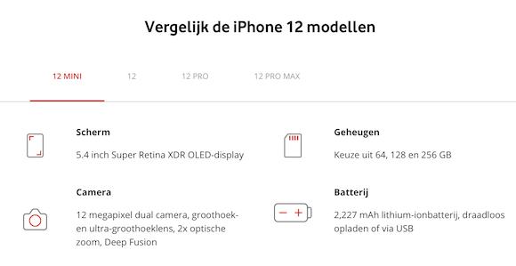 オランダ Vodafone iPhone12