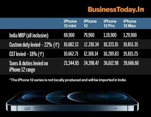 インド iPhone12価格