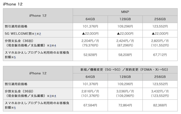 NTTドコモ iPhone12 価格