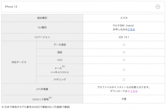 iPhone12 の動作確認状況(UQモバイル-au)