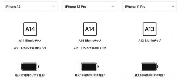 iphone11 pro iphone12 pro バッテリー 駆動時間 比較