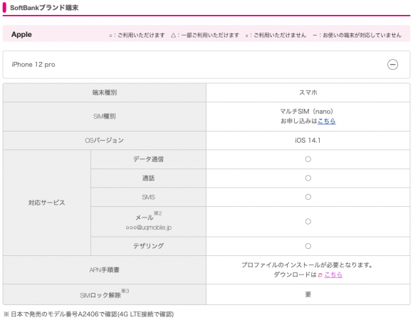 iPhone12 Proの動作確認状況(UQモバイル-ソフトバンク)