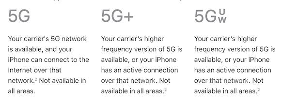 iPhone 5G Statusbar icon