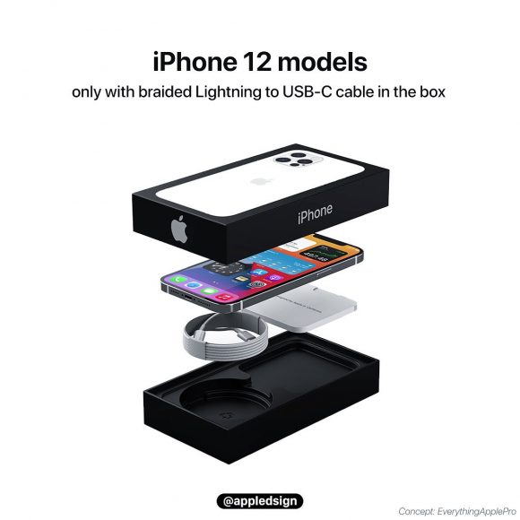 iPhone12 Package 2
