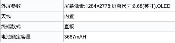 iPhone12 Pro Max TENAA1