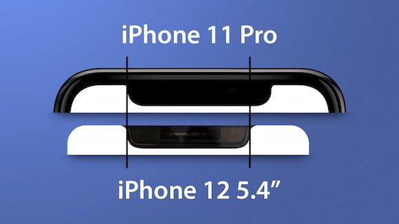 iPhone12 mini notch