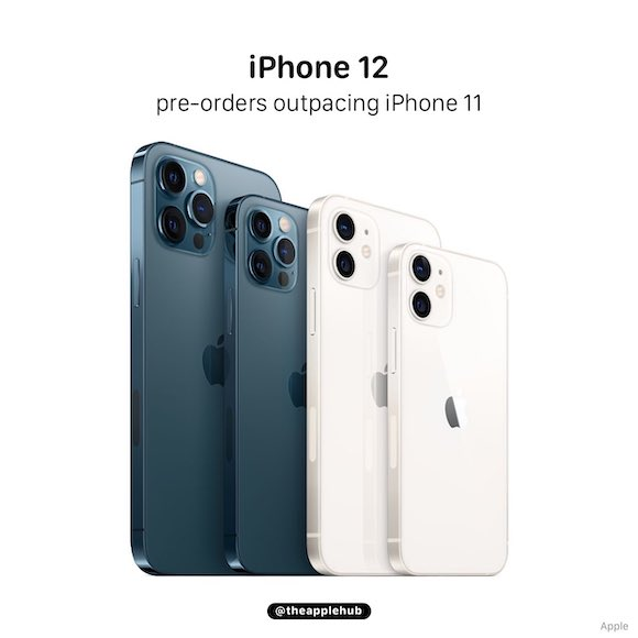 iPhone12 pre order