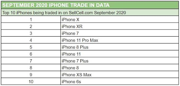iPhone12 the biggest launch_01