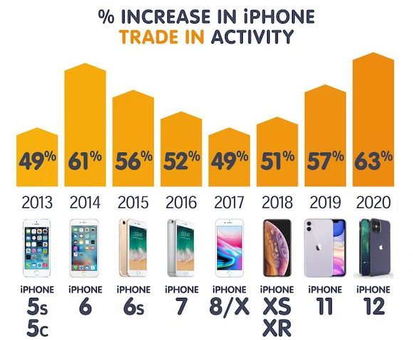 iPhone12 the biggest launch_02