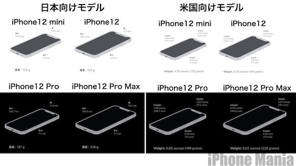 iPhone12 シリーズ 日米 違い