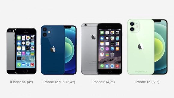iphone-12-mini-size-comparison
