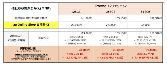 au iPhone12 Pro Max MNP