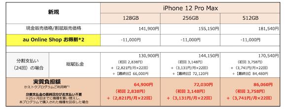 au iPhone12 Pro Max 新規