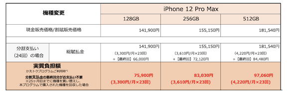 au iPhone12 Pro Max 機種変更