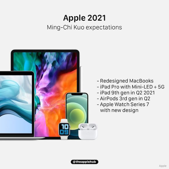 14inch MacBook Pro and 2021 new products
