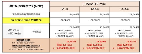 au iPhone12 mini MNP