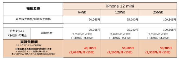 au iPhone12 mini 機種変更