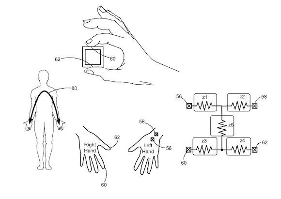 Apple watch blood preassure patent